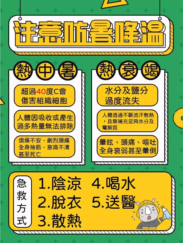 炎夏「注意防暑降溫」!